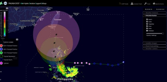 Radarnetwork